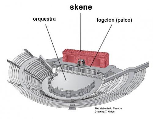 O teatro e o skene. Ilustração do site Whitman College.