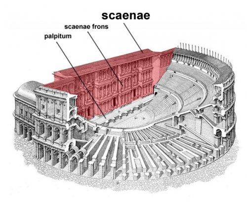 A scaenae frons era o nome de uma estrutura permanente altamente decorada que servia de fundo de palco para um teatro romano.