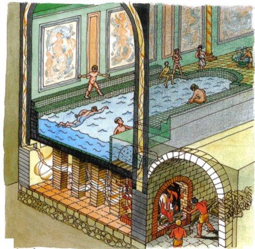 Caldeiras em banhos romanos.